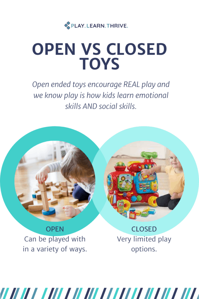 Infographic comparing open vs closed toys. Open toy is a set of wooden blocks and closed toy is a large red plastic train that has buttons for lights and sounds.